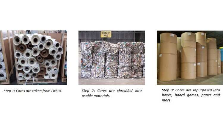 Orbus recently partnered with Donco Recycling Solutions to recycle cardboard cores.
