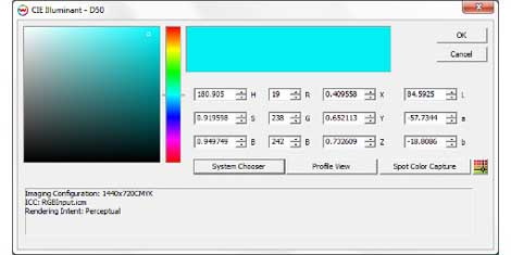 Wasatch Colour Analyser Lfr