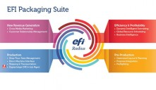 Netpak gains exceptional efficiencies with EFI's Packaging Suite technologies.