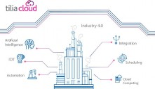 Tilia Labs introduces tilia Cloud at PRINT 19; a platform to power Industry 4.0.